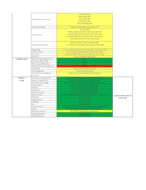 A Stoplight Chart showing the current base services during HPCON Charlie at JB MDL.