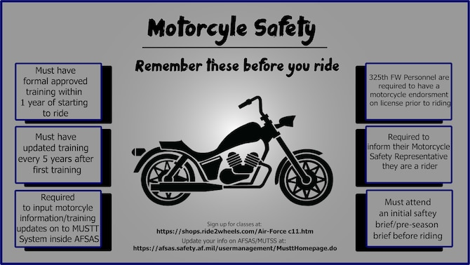 An informational motorcycle graphic