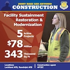 Info graphic detailing facility, sustainment, restoration and modernization projects at JBSA.