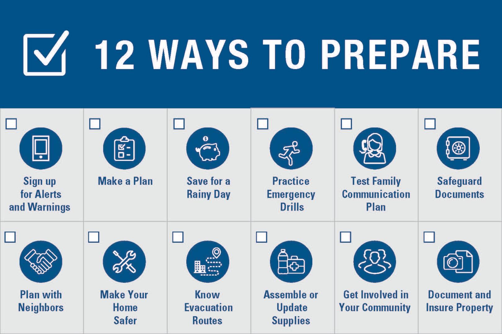 DLA Installation Management Susquehanna's Prepareathon topic #3: Emergency Action Plan
