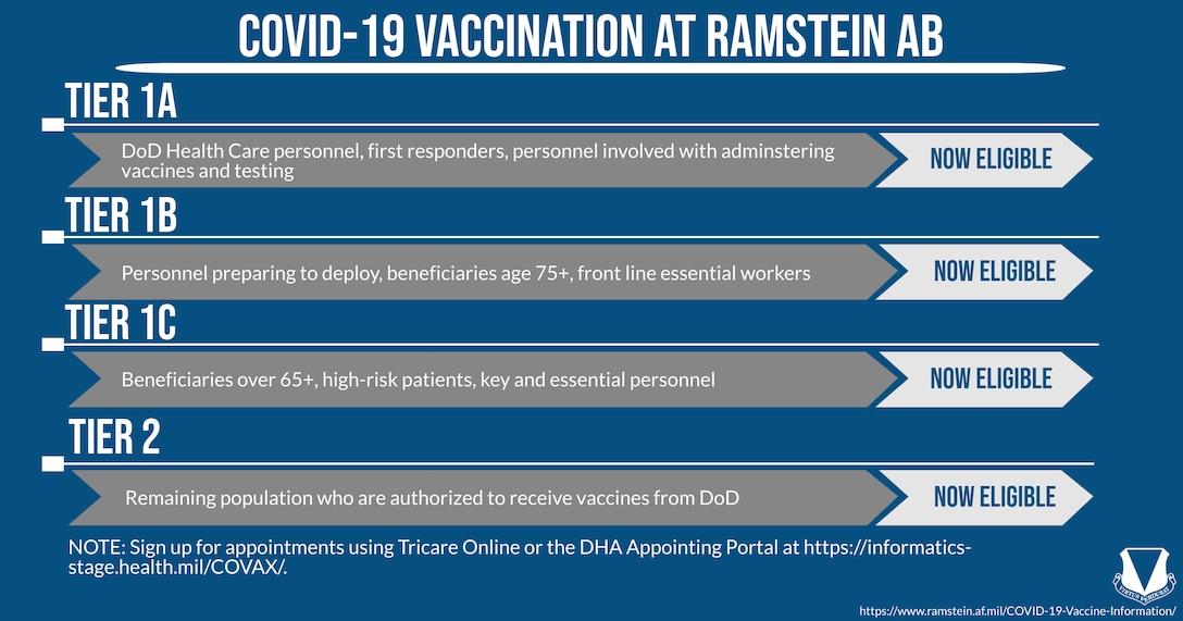 New COVID-19 Vaccine eligibility.