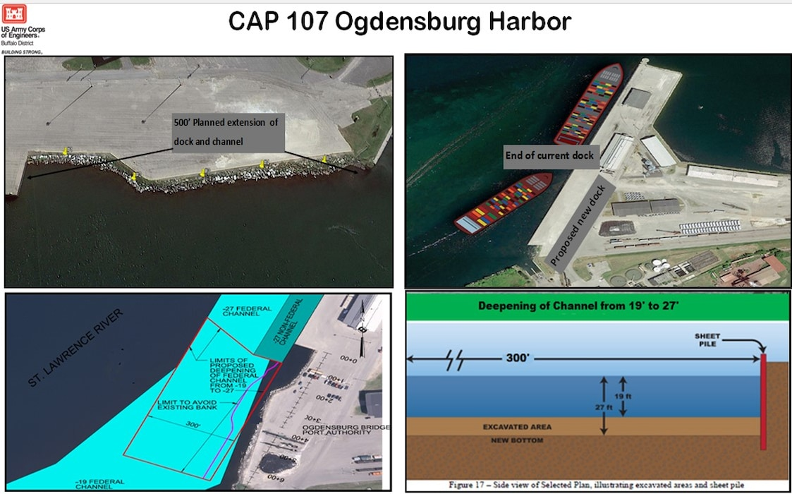The U.S. Army Corps of Engineers, Buffalo District has announced a contract solicitation to deepen the Ogdensburg Harbor, April 22 2021, to modify a 300 foot by 500 foot section of the federal channel to an authorized depth from 19 feet to 27 feet.