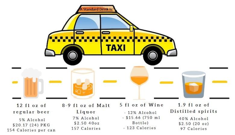 Courtesy alcohol consumption graphic.