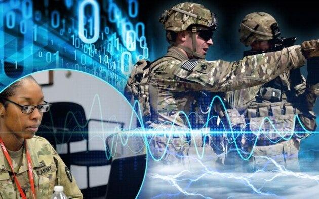 Cyber,messaging,EW