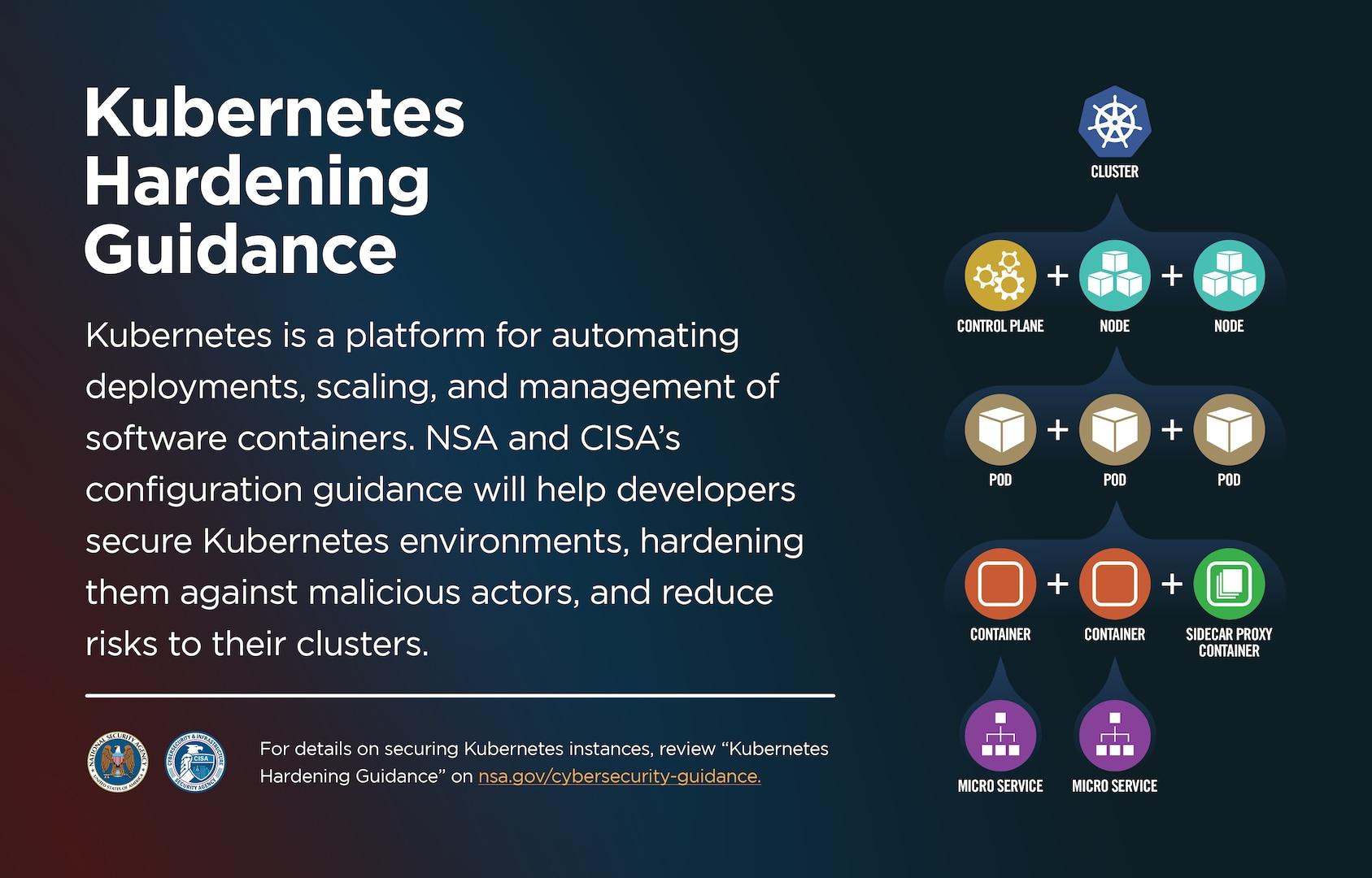 NSA, CISA release Kubernetes Hardening Guidance