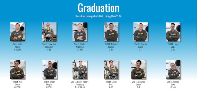 Specialized Undergraduate Pilot Training class 21-14 graduated after 52 weeks of training at Laughlin Air Force Base, Texas, Aug, 20, 2021. Laughlin is home of the 47th Flying Training Wing, whose mission is to build combat-ready Airmen, leaders and pilots. (U.S. Air Force graphic by Airman 1st Class David Phaff)