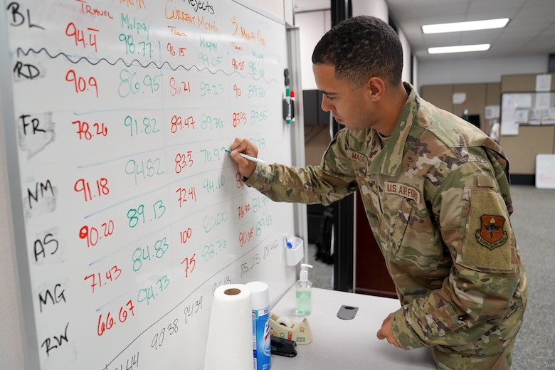 U.S. Air Force Airman 1st Class Noah Magruder, 81st Comptroller Squadron special actions technician, writes metrics inside the Sablich Center at Keesler Air Force Base, Mississippi, July 28, 2021. From managing the finances of Keesler personnel to being a part of the Keesler Airman's Council and creating the Junior Enlisted Professional Enhancement Seminar, Magruder embraces his role as an Airman and acknowledges his impact on the mission. (U.S. Air Force photo by Senior Airman Seth Haddix)