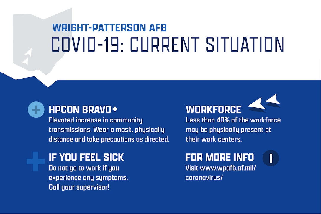 WPAFB COVID-19 Current Situation