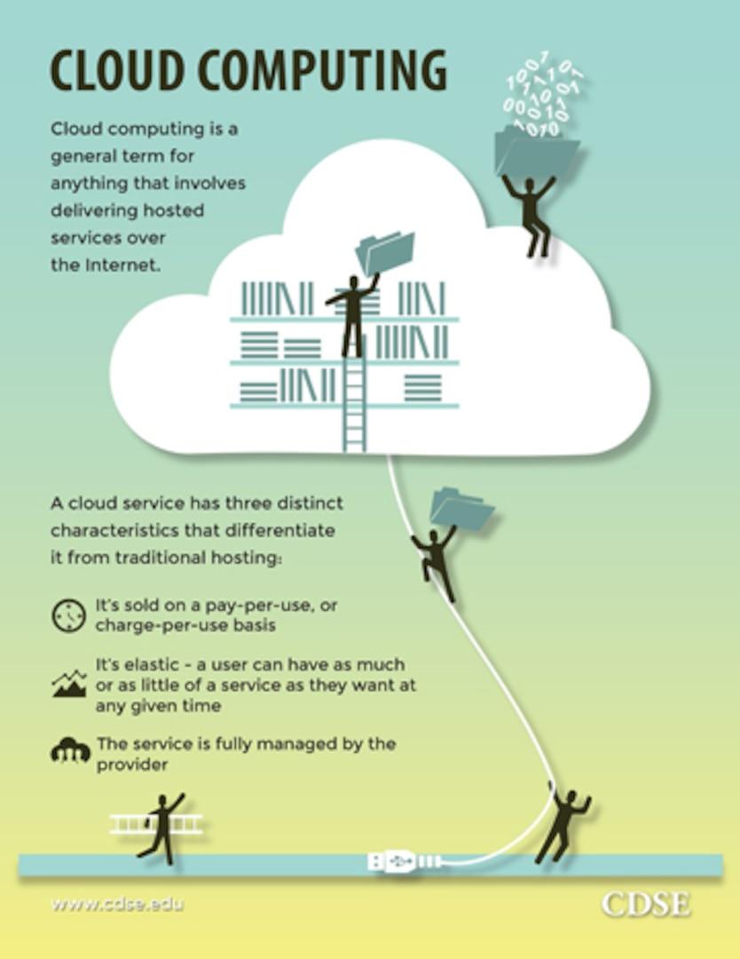 Cloud Computing thumbnail