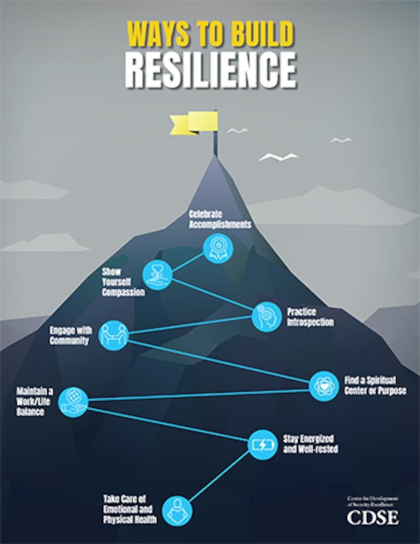 Resilience Pathways thumbnail