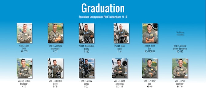 Specialized Undergraduate Pilot Training class 21-15 graduated after 52 weeks of training at Laughlin Air Force Base, Texas, Sept, 10, 2021. Laughlin is home of the 47th Flying Training Wing, whose mission is to build combat-ready Airmen, leaders and pilots. (U.S. Air Force graphic by Airman Kailee Reynolds)