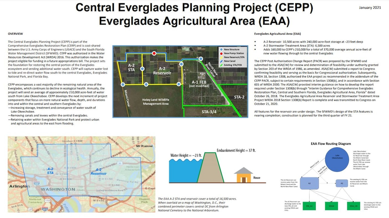 Image of Central Everglades Planning Project (CEPP) Everglades Agricultural Area (EAA) Placemat