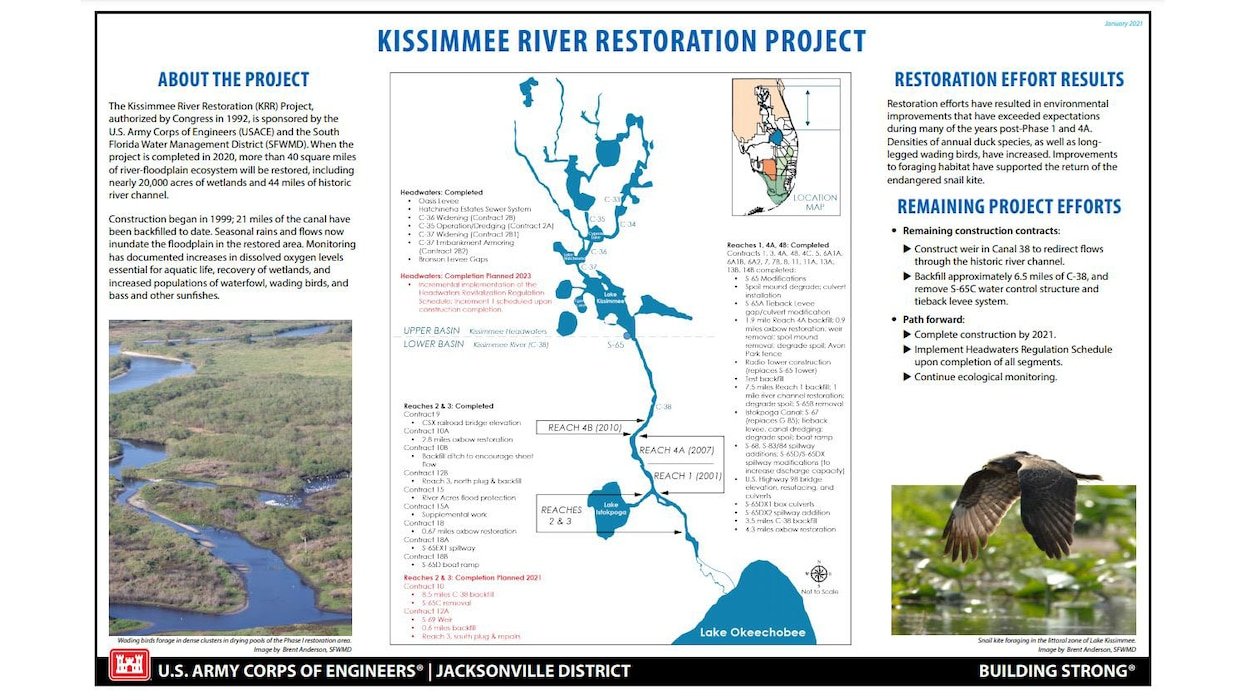 Image of Kissimmee River Restoration Project (KRR) Placemat