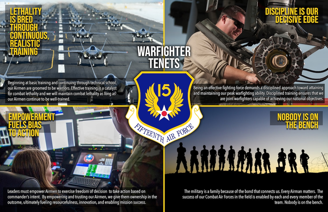 U.S. Air Force graphic depicting the new warfighter tenets put forth by Fifteenth Air Force. These warfighter tenets are being enforced through the Fifteenth Air Force to establish an identity for Fifteenth Air Force Airmen.
