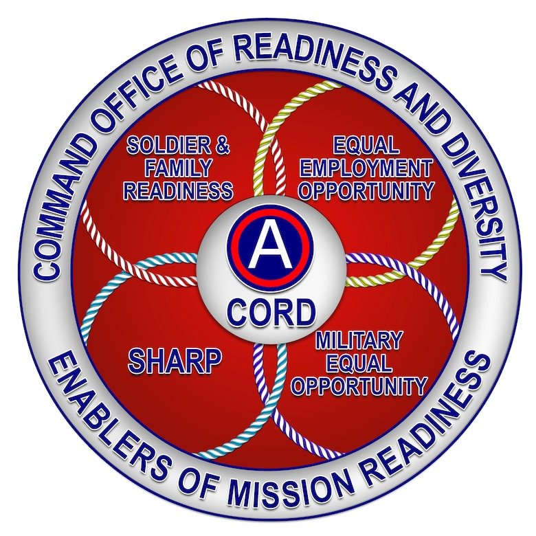 U.S. Army Central, Command Office of Readiness and Diversity (CORD) was established Oct. 1, 2020. The directorate realigns Military Equal Opportunity, Sexual Harassment/Assault Response and Prevention (SHARP), Equal Employment Opportunity (EEO), and Soldier Family Readiness Advocacy Program (SFRP) under one umbrella. Each program may fall under one directorate, but they will continue to process Soldier, Civilian, and Family Member situations and concerns separately.
