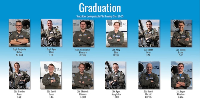 Specialized Undergraduate Pilot Training class 21-05 graduated after 52 weeks of training at Laughlin Air Force Base, Texas, Feb. 05, 2021. Laughlin is home of the 47th Flying Training Wing, whose mission is to build combat-ready Airmen, leaders and pilots. (U.S. Air Force graphic by Airman 1st Class David Phaff)