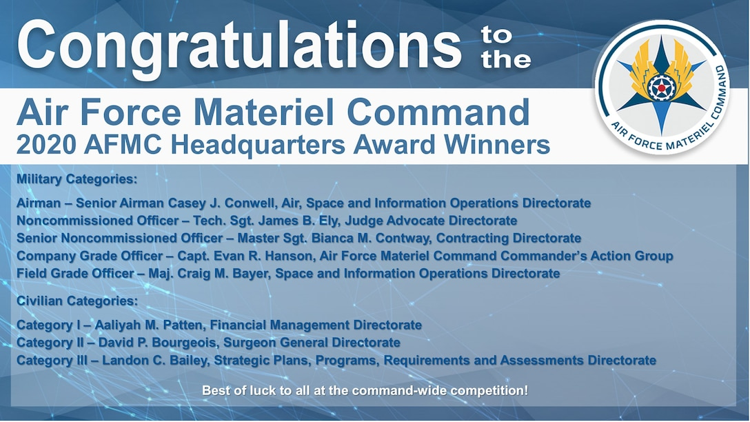 Congratulations to the AFMC 2020 Headquarters Award Winners