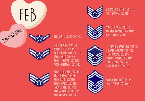 The February 2021 Enlisted Promotions graphic from the 507th Air Refueling Wing at Tinker Air Force Base, Oklahoma. (U.S. Air Force graphic by Senior Airman Mary Begy)
