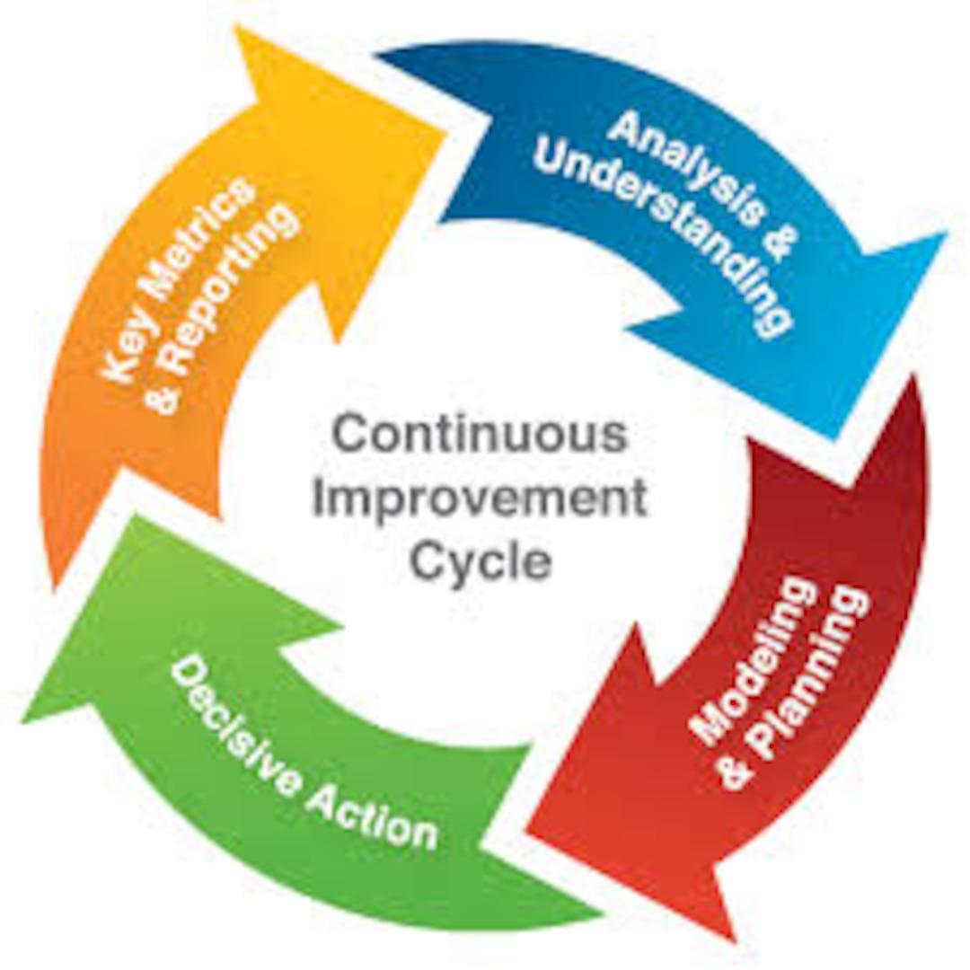 Chart describing various areas of process improvement flow.