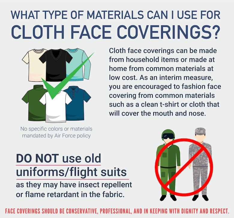 Air Force COVID-19 Face Mask Guidance Infographic
