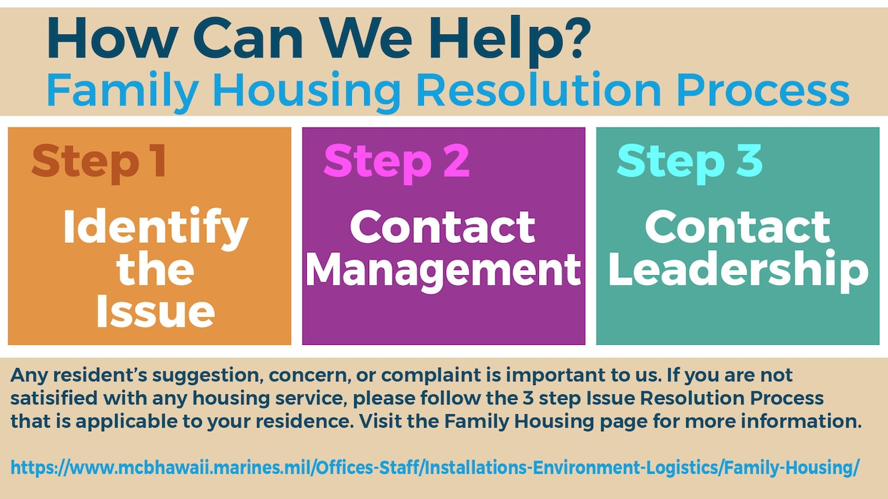 Any resident's suggestion, concern, or complaint is important to us.