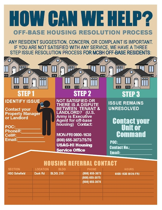 For personnel residing in Off-Base Housing. Click here to download.