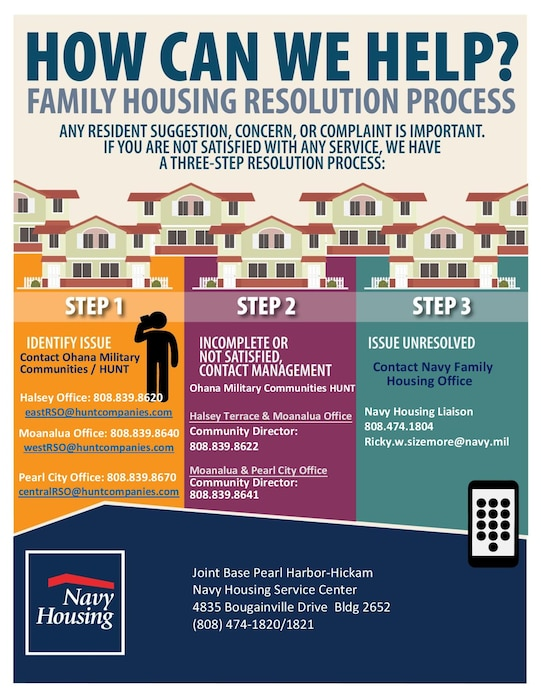 For personnel residing in Navy Housing. Click here to download.