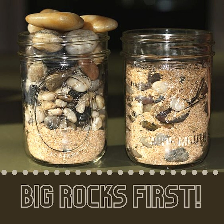 """There is a remarkably effective object lesson about sand, rocks and water representing all the things you need to do and how to make them fit into your """"jar"""" of life, and knowing how it works can give you more time to do the things that matter most. Spoiler alert: The secret to this puzzle is to put in the big rocks first!  This way you can spend more time doing the things that matter most."""
