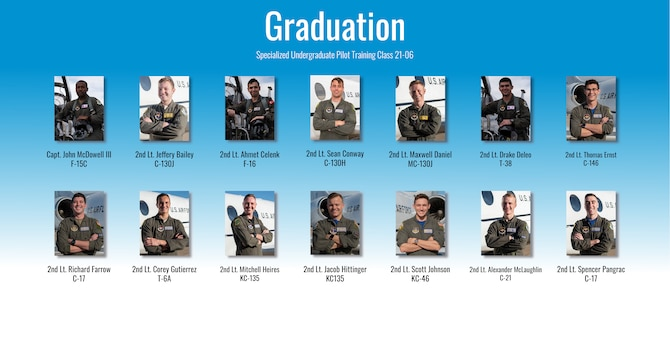 Specialized Undergraduate Pilot Training class 21-06 graduated after 52 weeks of training at Laughlin Air Force Base, Texas, Feb. 26, 2021. Laughlin is home of the 47th Flying Training Wing, whose mission is to build combat-ready Airmen, leaders and pilots. (U.S. Air Force graphic by Senior Airman Anne McCready)