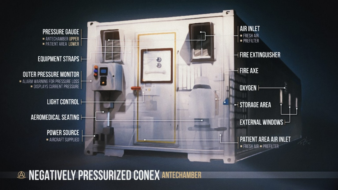 Shown is the antechamber entrance of a Negatively Pressurized Conex, or NPC.