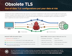 Eliminating Obsolete TLS Infographic