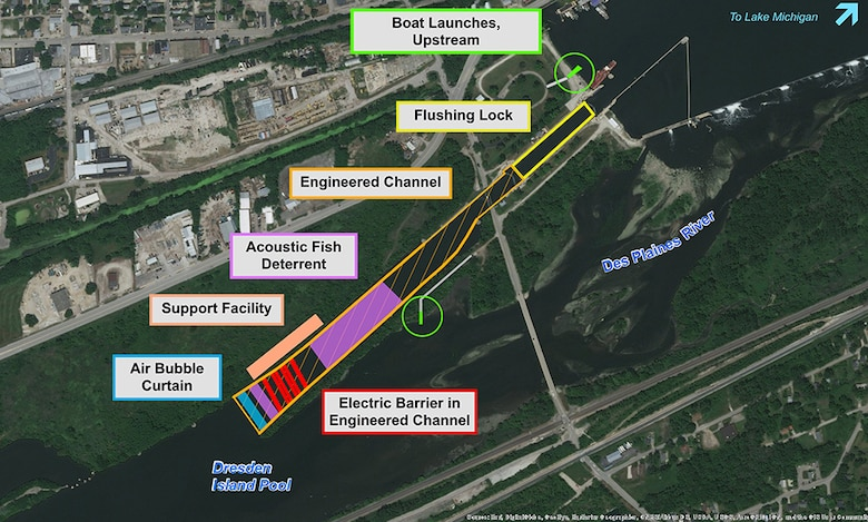 The Recommended Plan for the Great Lakes and Mississippi River Interbasin Study – Brandon Road project includes:  nonstructural measures, acoustic fish deterrent, air bubble curtain, engineered channel, electric barrier, flushing lock and boat launches.