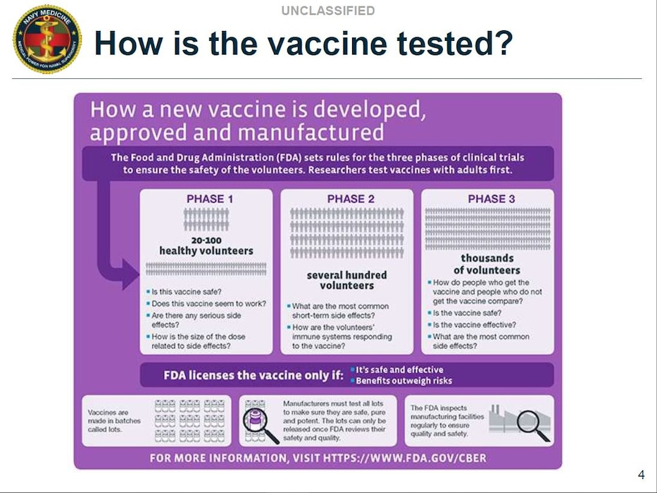 COVID-19 Vaccine Need to know