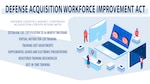 Info graphic for Defense Acquisition Workforce Improvement Act training.