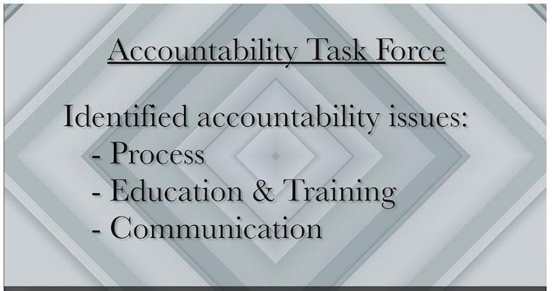 Accountability graphic