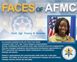 Faces of AFMC graphics