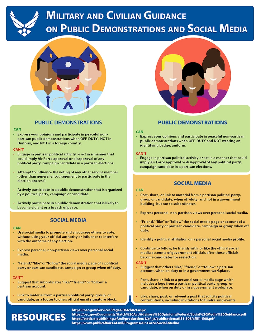Infographic depicting how military and civilians can express themselves in public demonstrations and social media.