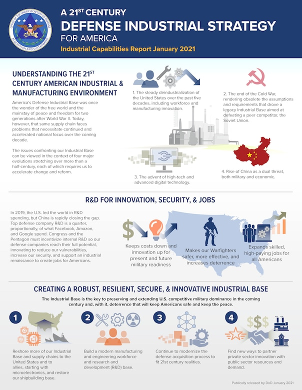 A series of information graphics illustrates challenges to the U.S. defense industrial base and solutions for how to meet those challenges.