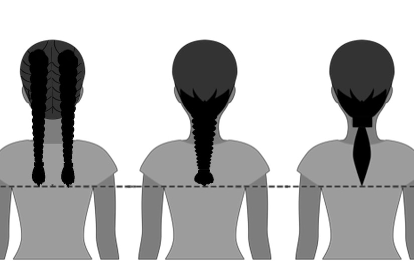 A graphic showing the back of three women with a dotted line underneath their hair.