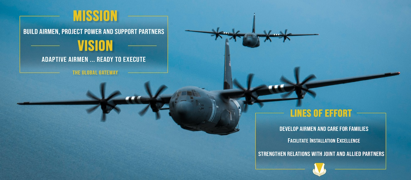 86th Airlift Wing mission is to Build Airmen, Project Power, and Support Partners.