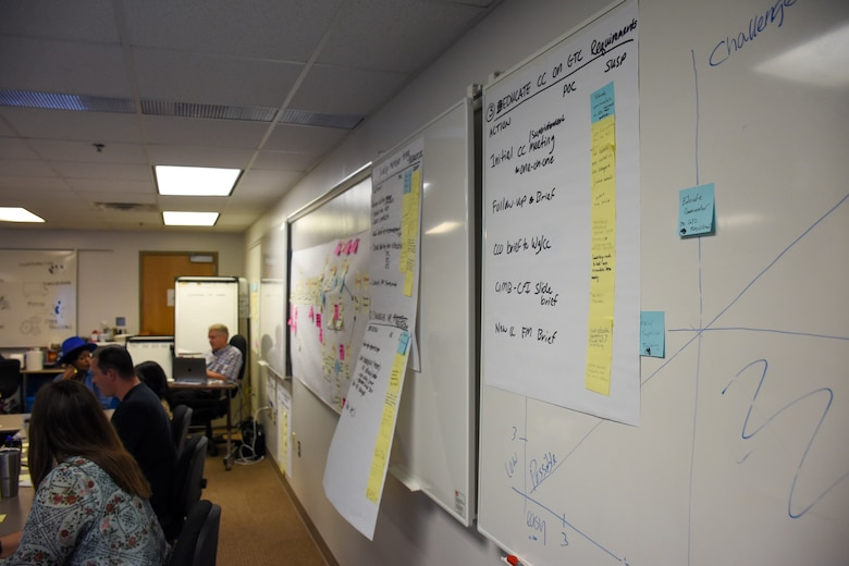 Three giant sticky notes hang on a whiteboard, recording steps of the action plan.