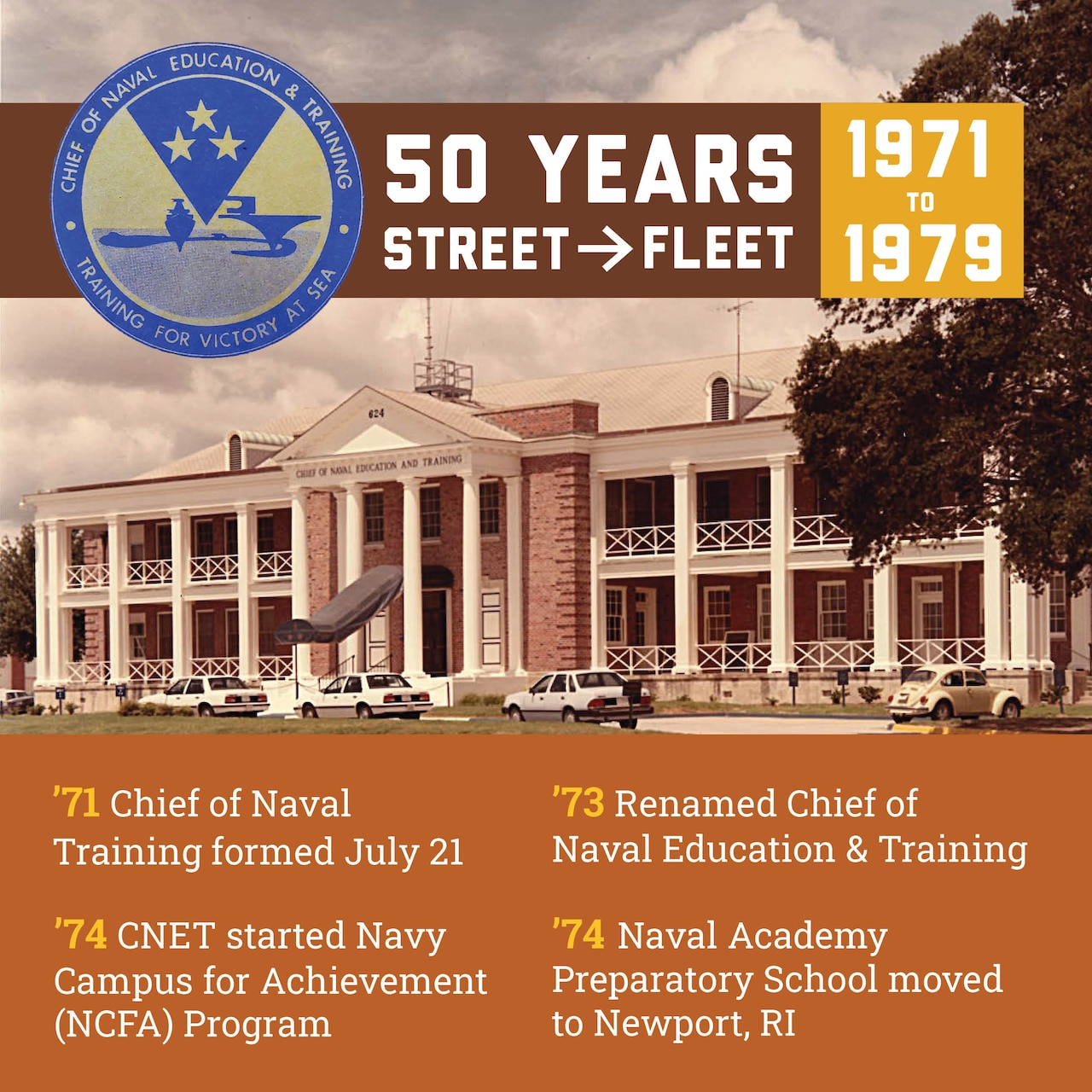 Graphic created for Naval Education and Training Command's (NETC) 50th anniversary observance, depicting 1971-1979, incorporating a scan of an original printed image of the Chief of Naval Education and Training (CNET) headquarters, which was originally in building 624 at Naval Air Station Pensacola, and an early CNET logo.  NETC originally began as the Chief of Naval Training, established on July 21, 1971 and later renamed to CNET in 1973 and NETC in 2003.