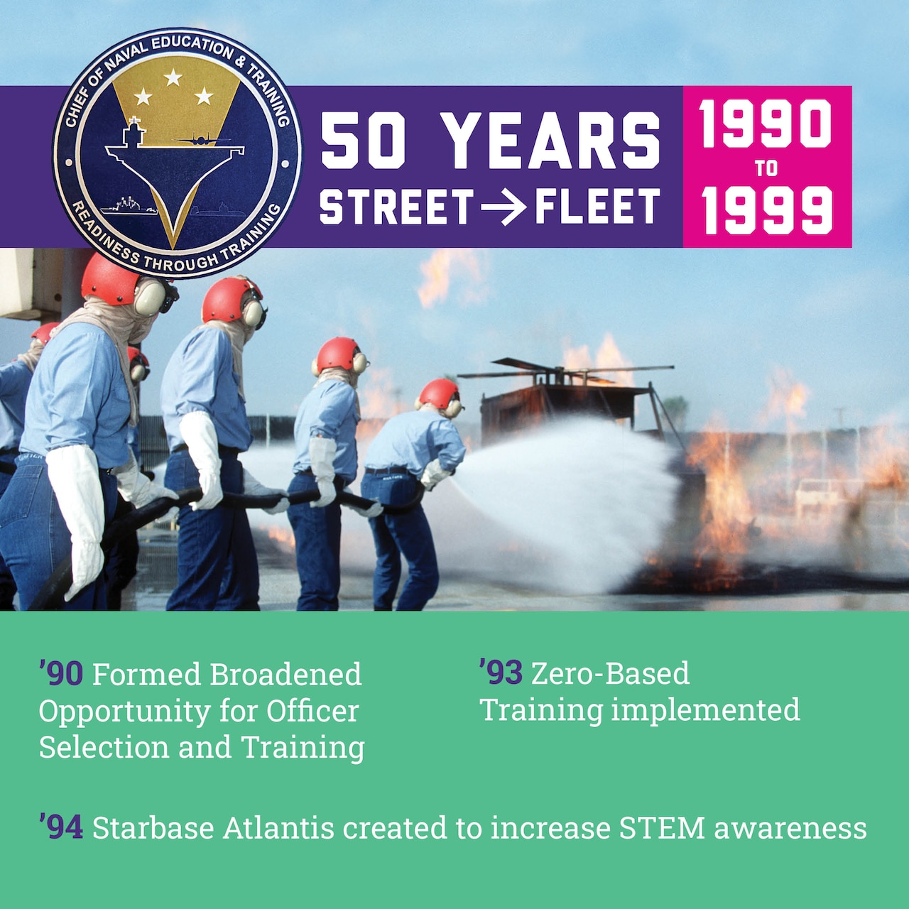 Graphic created for Naval Education and Training Command's (NETC) 50th anniversary observance, depicting 1980-1989, incorporating a scan of the Chief of Naval Education and Training (CNET) logo used during this decade and a fire training image. Highlights from NETC, at the time called CNET, included the creation of Broadened Opportunity for Officer Selection and Training (BOOST), Zero-Based Training and Education Review, and Starbase Atlantis. (U.S. Navy graphic by Genevieve McGee)
