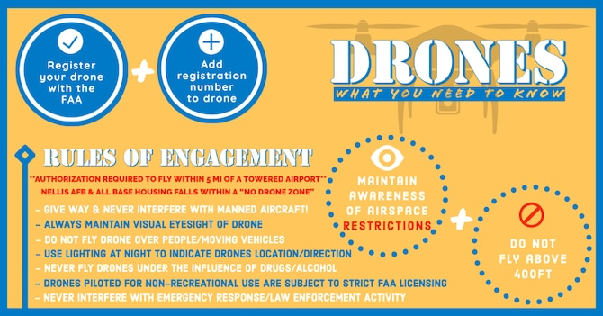 drone rules of engagement