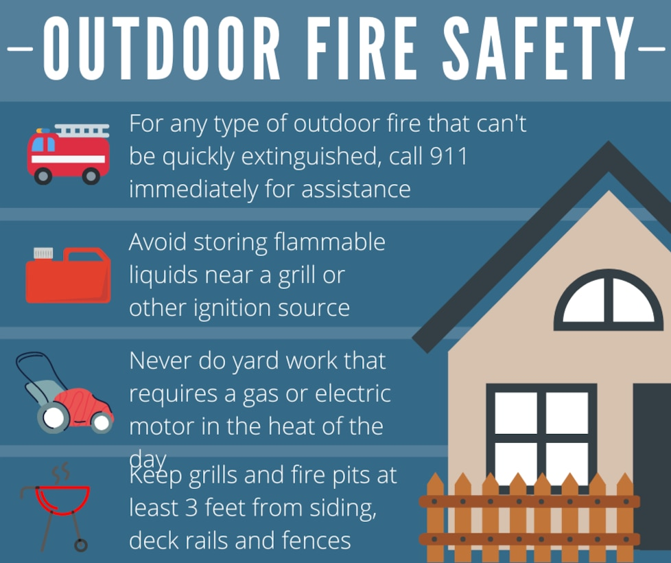 A graphic containing information regarding fire safety tips at Joint Base Langley-Eustis, Virginia, July, 15, 2021.