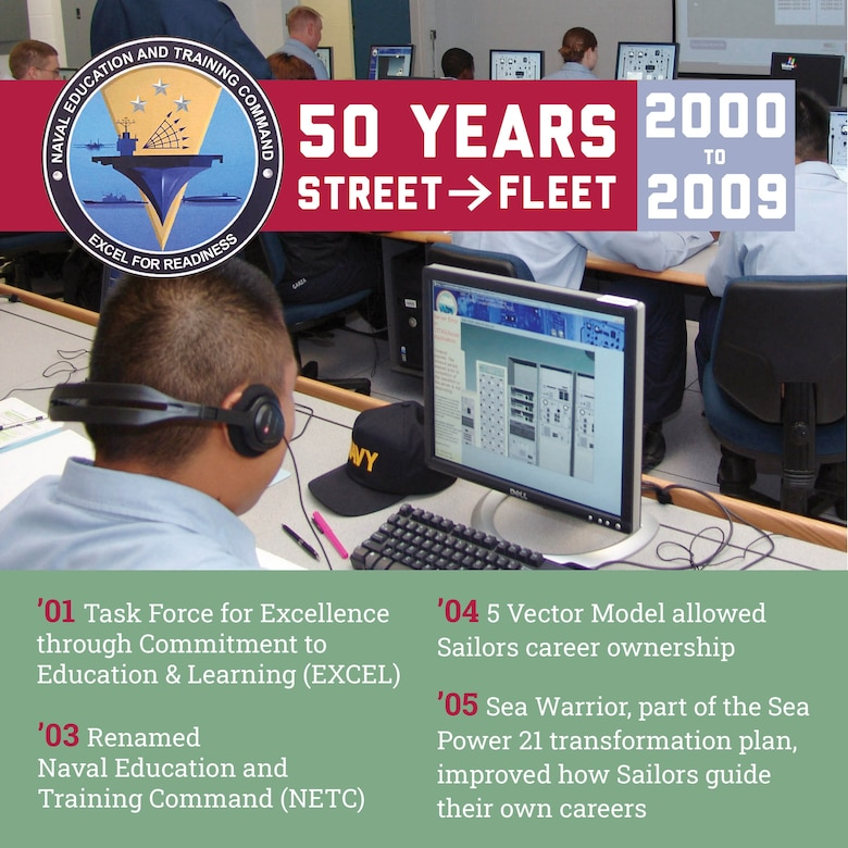 Graphic created for Naval Education and Training Command's (NETC) 50th anniversary observance, depicting 2000-2009, incorporating a photo of student computer-based learning and the updated logo featuring the new name instituted in 2003 of Naval Education and Training Command. Highlights from NETC included the creation of the Task Force for Excellence through a Commitment to Education and Learning (EXCEL) and the 5 Vector Model as part of Sea Warrior. (U.S. Navy graphic by Genevieve McGee)