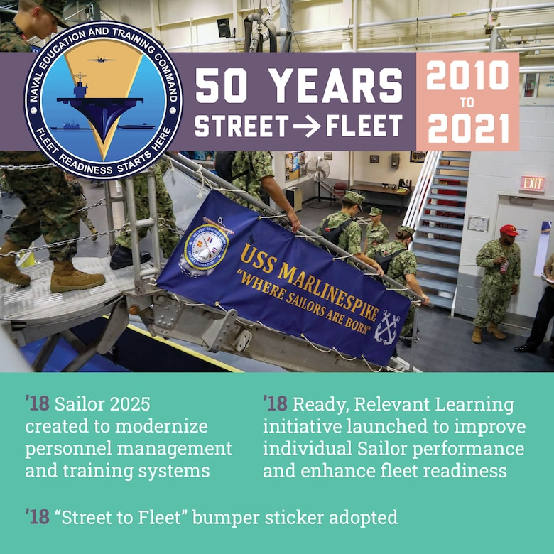 """Graphic created for Naval Education and Training Command's (NETC) 50th anniversary observance, depicting 2010-2021, incorporating the present NETC logo and a photo of Naval Reserve Officers Training Corps training. Highlights from NETC included the adoption of the mantra """"Street to Fleet,"""" and the Navy's Sailor 2025 initiative with its Ready, Relevant Learning (RRL) pillar. With NETC's mission to recruit, develop and train those who serve our nation, it is critically important that the Navy employs the most effective and sophisticated means available to train our Navy's newest Sailors into skilled combat-ready warfighters who are both disciplined and tough. RRL provides the mechanism to modernize the Navy's institutional training system."""
