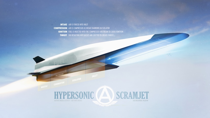 Illustration depicting Hypersonic weapons