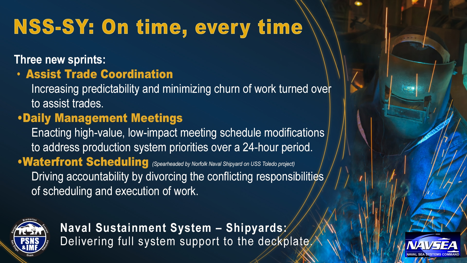 NSS-SY: On time, every time graphic detailing next three Naval Sustainment System – Shipyard sprits to be explored by Puget Sound Naval Shipyard & Intermediate Maintenance Facility and the other three U.S. Navy shipyards. (U.S. Navy graphic by Robin Lee)