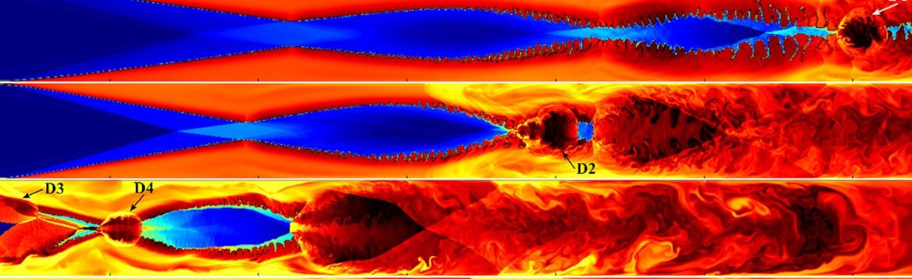 Computational Physics & Fluid Dynamics